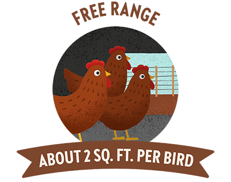 Free Range Icon means chickens have about 2 sq feet per bird.